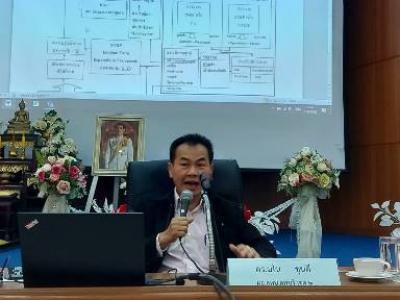 ดร.มโน ชุนดี ผอ.สพป.ลพบุรี เขต 2   บรรยายระยะที่ 3 เรื่อง การบริหาร เชิงกลยุทธ์ แก่ข้าราชการที่เข้าอบรมโครงการพัฒนาข้าราชการครูและบุคลากรทางการศึก ก่อนแต่งตั้ง ให้ดำรงตำแหน่งรองผู้อำนวยการสถานศึกษา